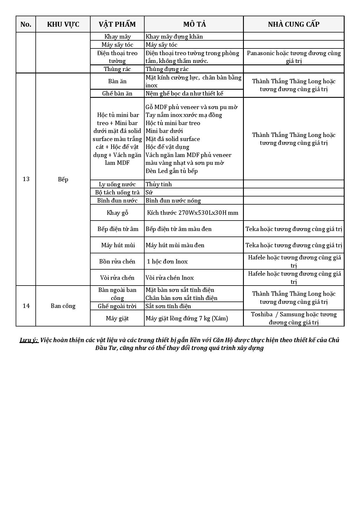Nội thất bàn giao căn 2 ngủ Sunbay Park Ninh Thuận (5)